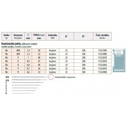 Leather Needles 7 (0,7x36) - 500pcs/box (25pcs/envelope, 20envelopes/box)